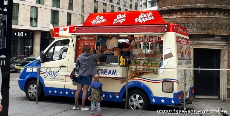 London Ice Cream